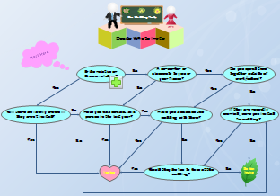 Decide Who to Invite to your Wedding Flowchart